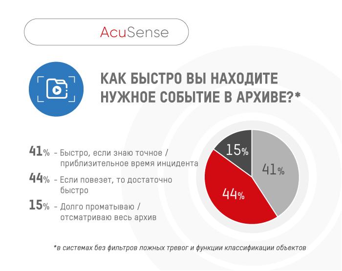 acusence-3_1