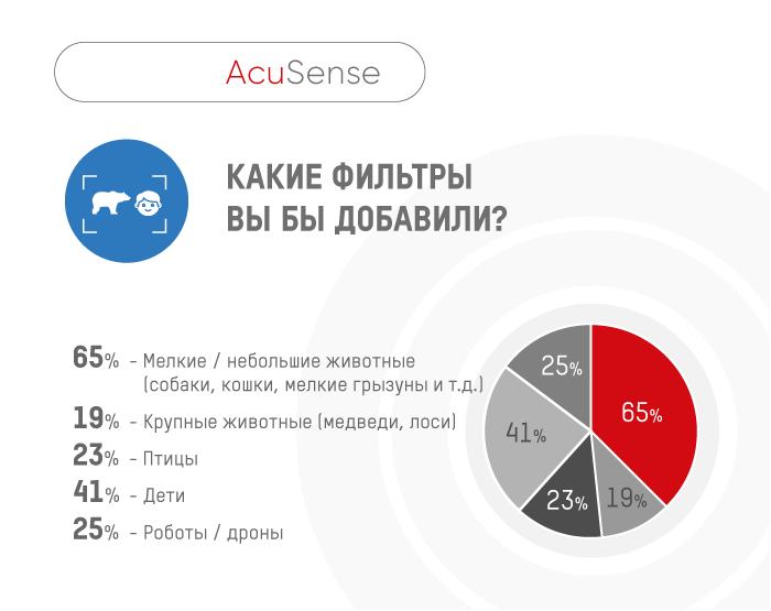 acusence-5_1
