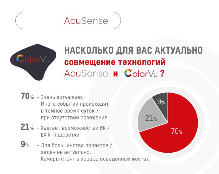acusence-6_1
