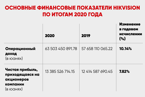 pressrelease_financial-results-2020_2021q1_rus_lpedit_500