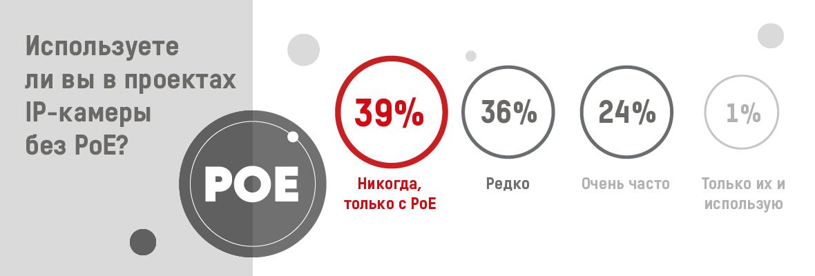 survey6_1